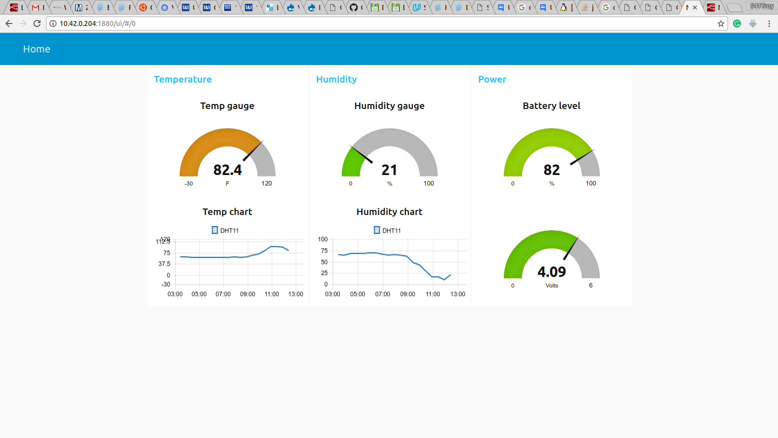 Building an IoT Monitoring System From a Raspberry Pi (part 1
